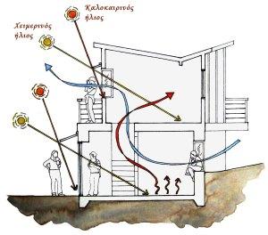 solarsectioncopy